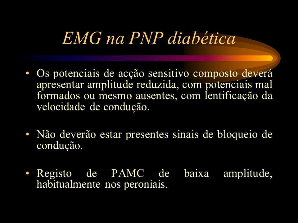 EMG na PNP diabética Os potenciais de acção sensitivo composto deverá apresentar amplitude reduzida, com potenciais mal formados ou mesmo ausentes, co