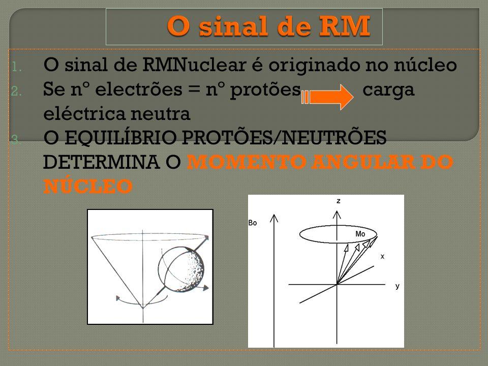 1. O sinal de RMNuclear é originado no núcleo 2. Se nº electrões = nº protões carga eléctrica neutra 3. O EQUILÍBRIO PROTÕES/NEUTRÕES DETERMINA O MOME
