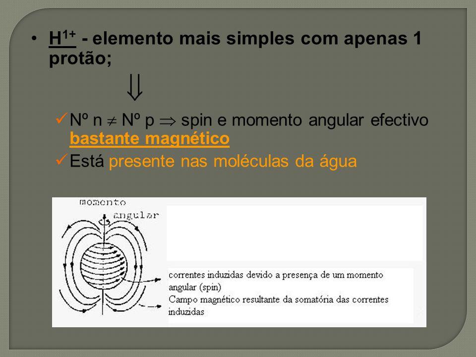 H 1+ - elemento mais simples com apenas 1 protão; Nº n Nº p spin e momento angular efectivo bastante magnético Está presente nas moléculas da água