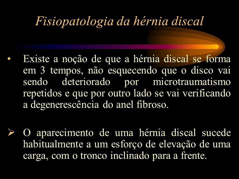 Fisiopatologia da hérnia discal Existe a noção de que a hérnia discal se forma em 3 tempos, não esquecendo que o disco vai sendo deteriorado por micro