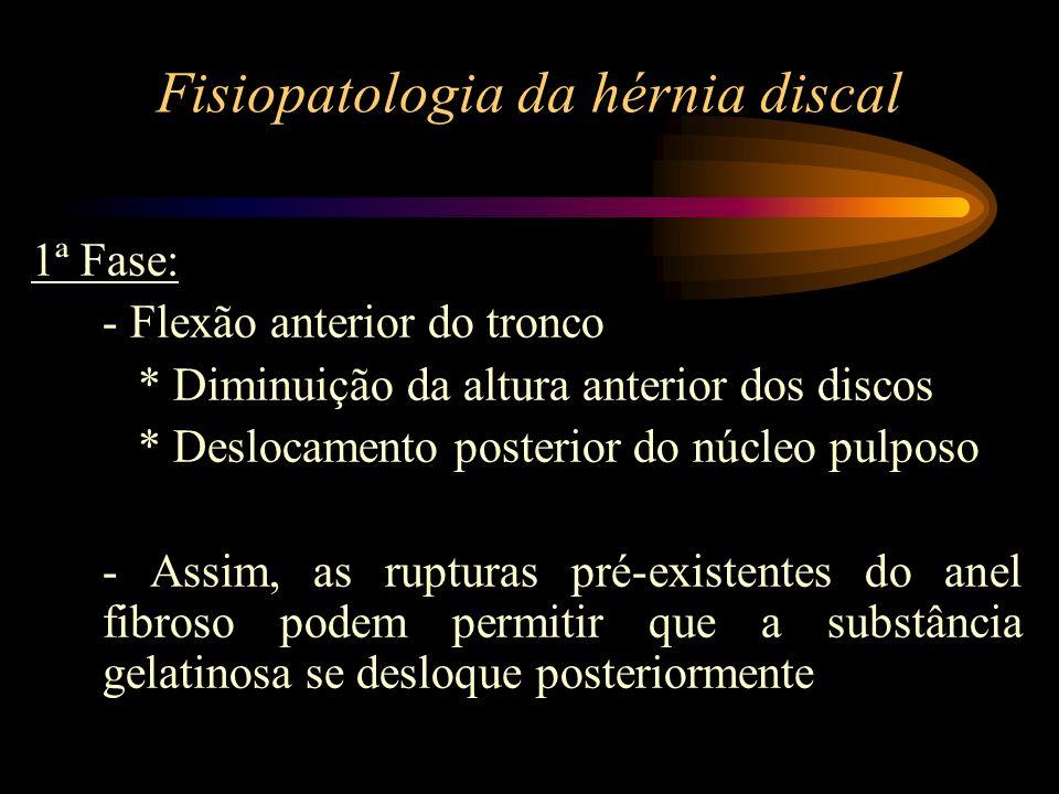 Fisiopatologia da hérnia discal 1ª Fase: - Flexão anterior do tronco * Diminuição da altura anterior dos discos * Deslocamento posterior do núcleo pul