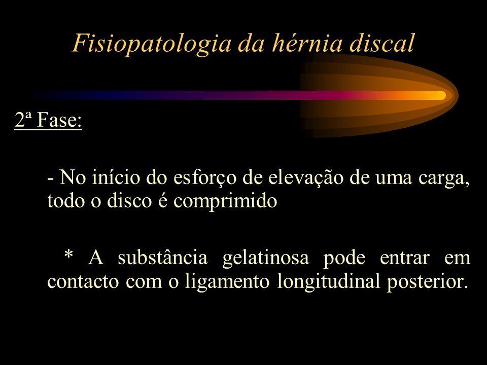 Fisiopatologia da hérnia discal 2ª Fase: - No início do esforço de elevação de uma carga, todo o disco é comprimido * A substância gelatinosa pode ent