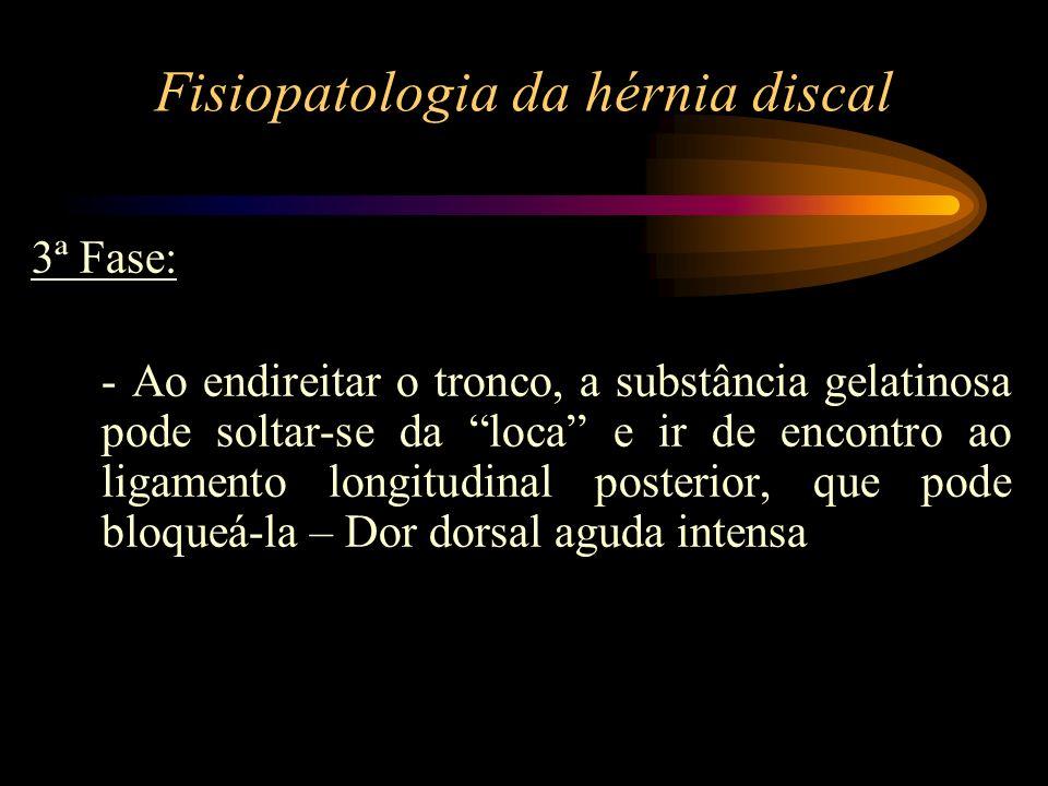 Fisiopatologia da hérnia discal 3ª Fase: - Ao endireitar o tronco, a substância gelatinosa pode soltar-se da loca e ir de encontro ao ligamento longit