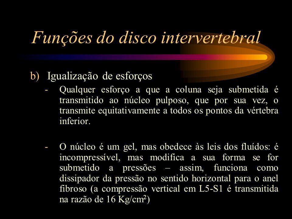 Funções do disco intervertebral 1)Funções dependentes do anel fibroso: Retenção do núcleo: -É por debilidade do anel fibroso que o núcleo pode começar a apresentar movimentos anormais e vir a sofrer.