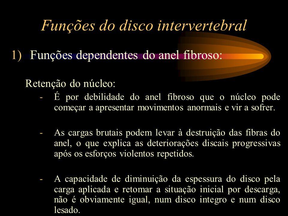Funções do disco intervertebral 1)Funções dependentes do anel fibroso: Retenção do núcleo: -É por debilidade do anel fibroso que o núcleo pode começar