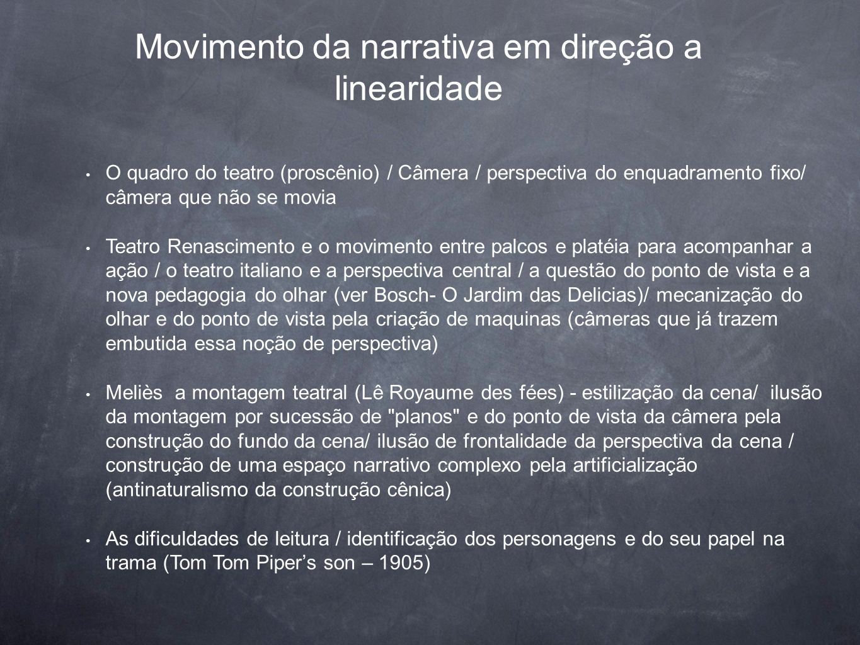 Movimento da narrativa em direção a linearidade O quadro do teatro (proscênio) / Câmera / perspectiva do enquadramento fixo/ câmera que não se movia T
