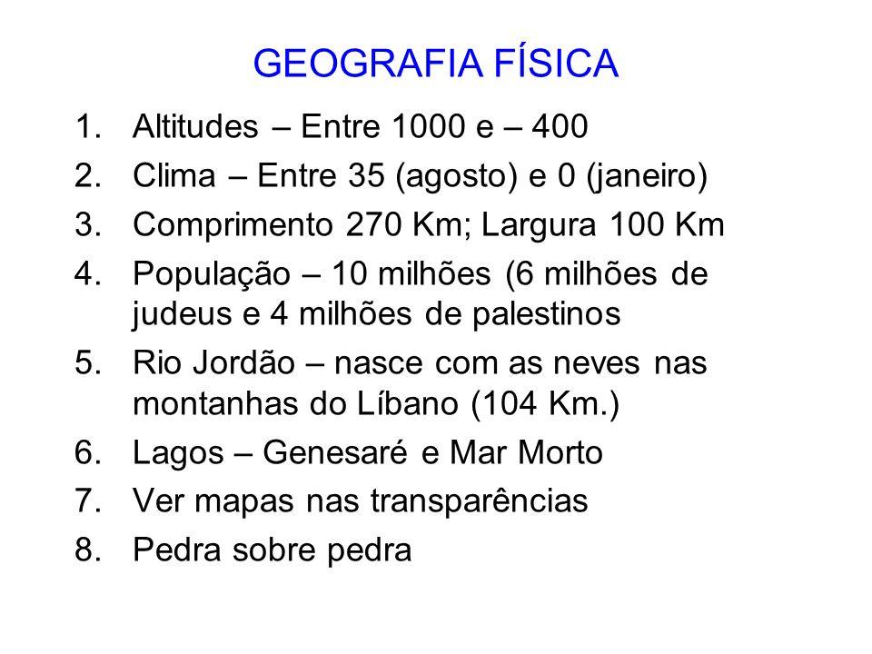 GEOGRAFIA FÍSICA 1.Altitudes – Entre 1000 e – 400 2.Clima – Entre 35 (agosto) e 0 (janeiro) 3.Comprimento 270 Km; Largura 100 Km 4.População – 10 milh