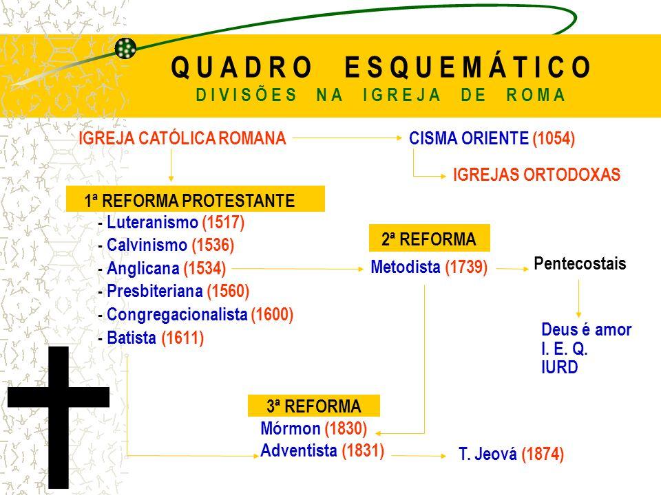 Q U A D R O E S Q U E M Á T I C O D I V I S Õ E S N A I G R E J A D E R O M A - Luteranismo (1517) - Calvinismo (1536) - Anglicana (1534) - Presbiteri