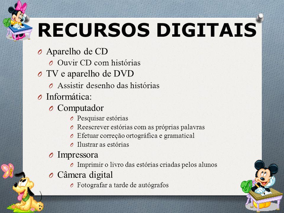 RECURSOS DIGITAIS O Aparelho de CD O Ouvir CD com histórias O TV e aparelho de DVD O Assistir desenho das histórias O Informática: O Computador O Pesq