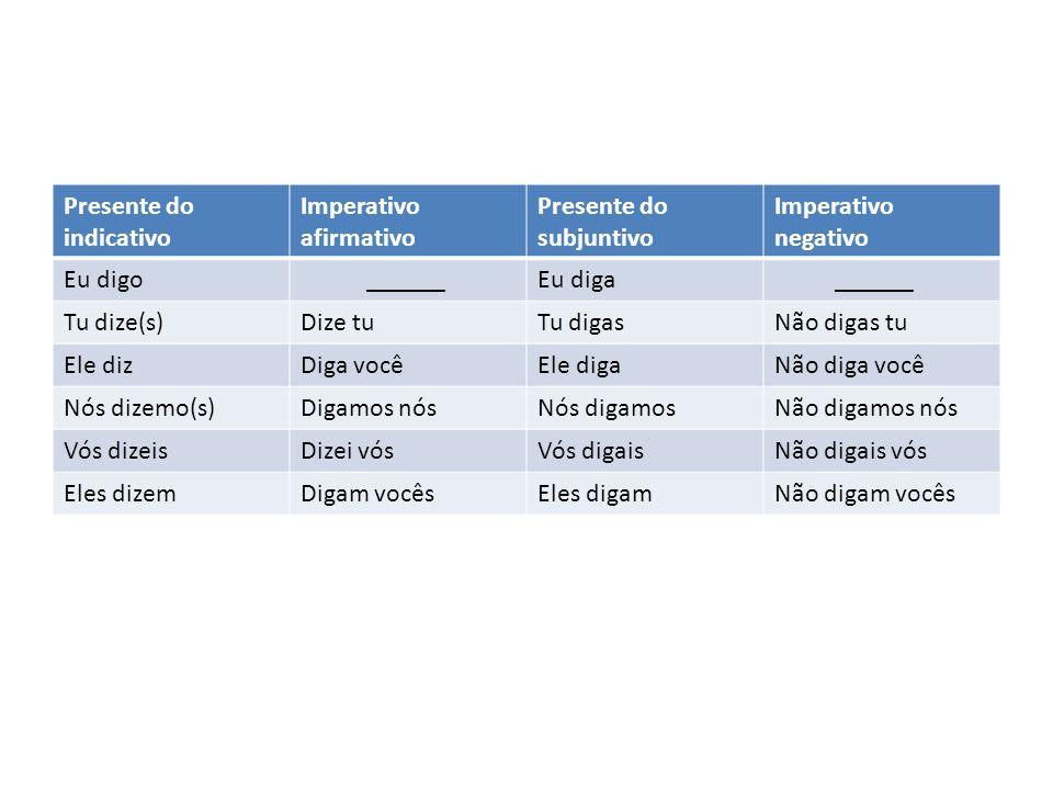 Presente do indicativo Imperativo afirmativo Presente do subjuntivo Imperativo negativo Eu digo ______Eu diga ______ Tu dize(s)Dize tuTu digasNão diga