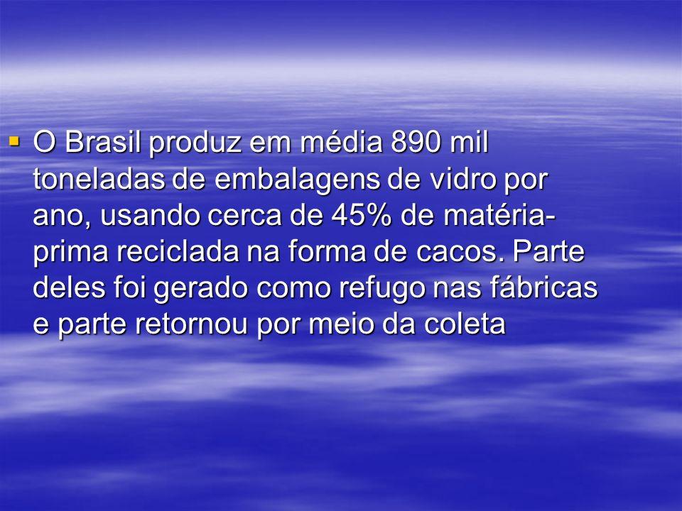 O Brasil produz em média 890 mil toneladas de embalagens de vidro por ano, usando cerca de 45% de matéria- prima reciclada na forma de cacos. Parte de