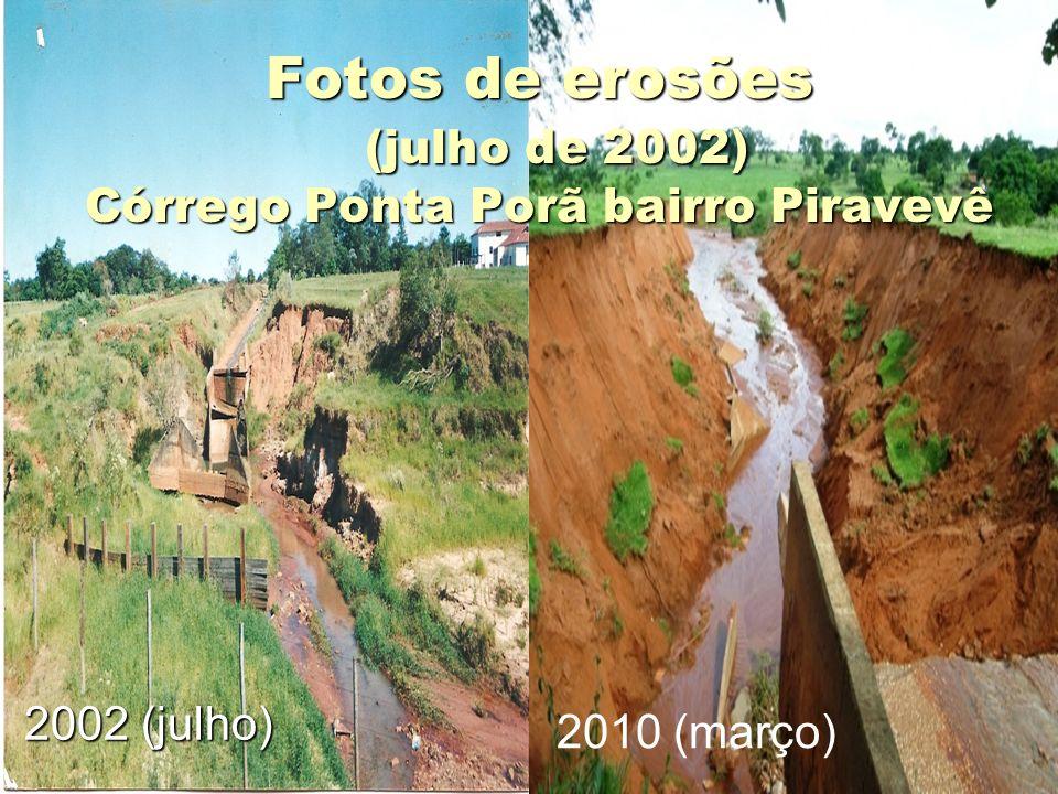 Fotos de erosões (julho de 2002) Córrego Ponta Porã bairro Piravevê 2002 (julho) 2002 (julho) 2010 (março)