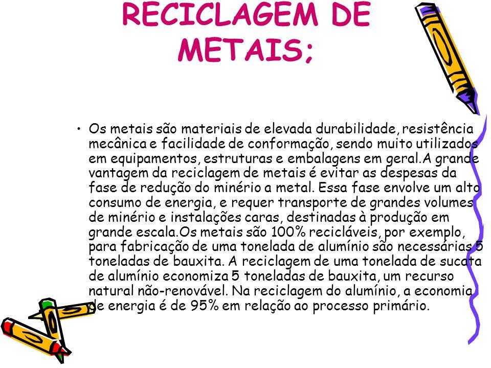 RECICLAGEM DE METAIS; Os metais são materiais de elevada durabilidade, resistência mecânica e facilidade de conformação, sendo muito utilizados em equ
