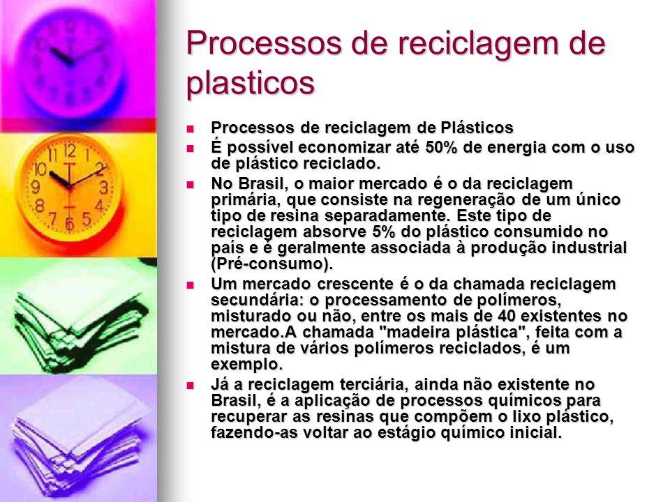 Processos de reciclagem de plasticos Processos de reciclagem de Plásticos Processos de reciclagem de Plásticos É possível economizar até 50% de energi