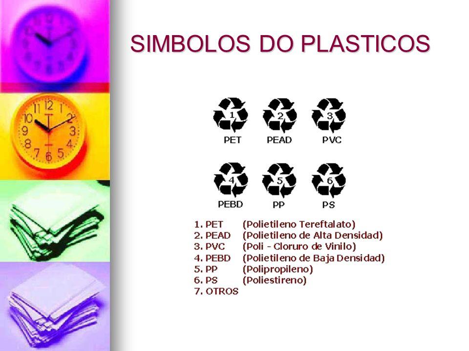SIMBOLOS DO PLASTICOS