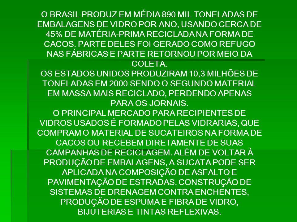 O BRASIL PRODUZ EM MÉDIA 890 MIL TONELADAS DE EMBALAGENS DE VIDRO POR ANO, USANDO CERCA DE 45% DE MATÉRIA-PRIMA RECICLADA NA FORMA DE CACOS. PARTE DEL