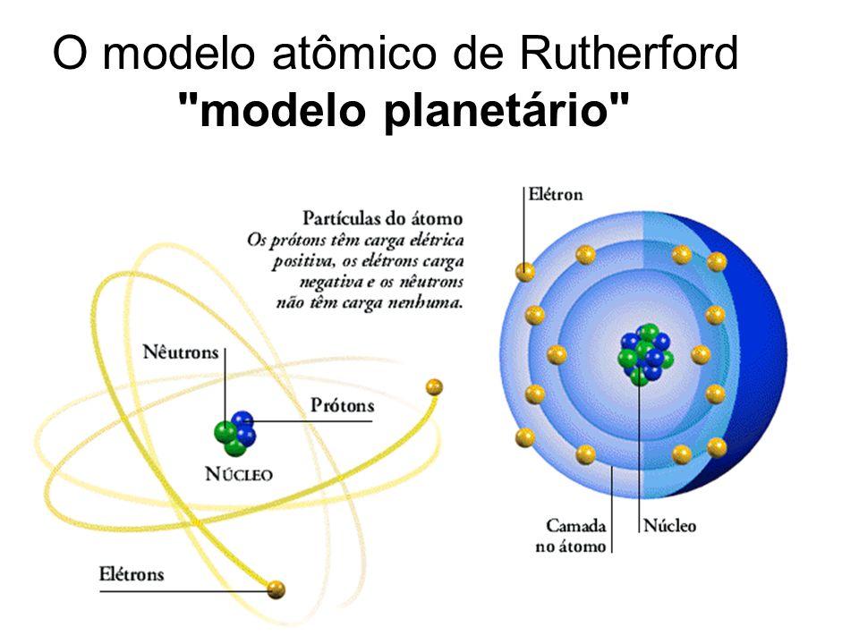 O modelo atômico de Rutherford