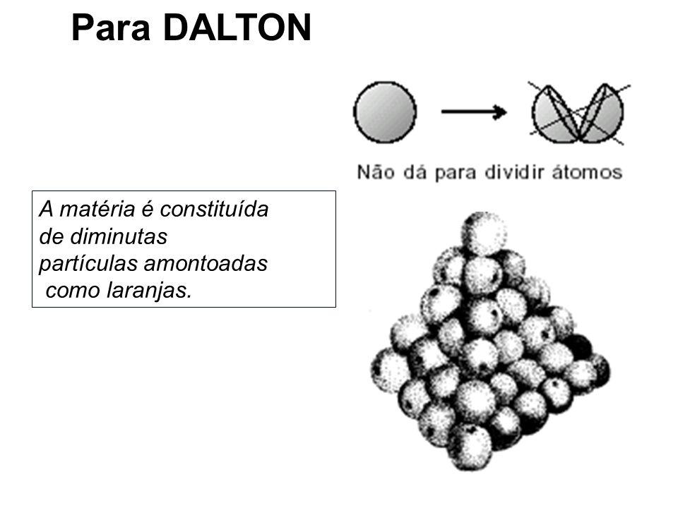 A matéria é constituída de diminutas partículas amontoadas como laranjas. Para DALTON