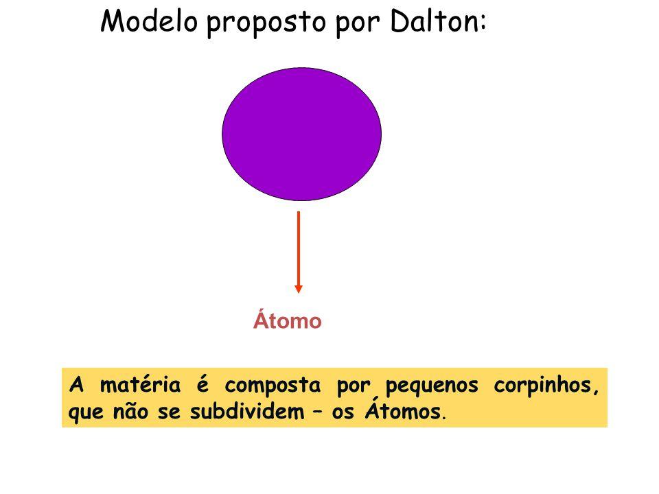 Átomo Modelo proposto por Dalton: A matéria é composta por pequenos corpinhos, que não se subdividem – os Átomos.