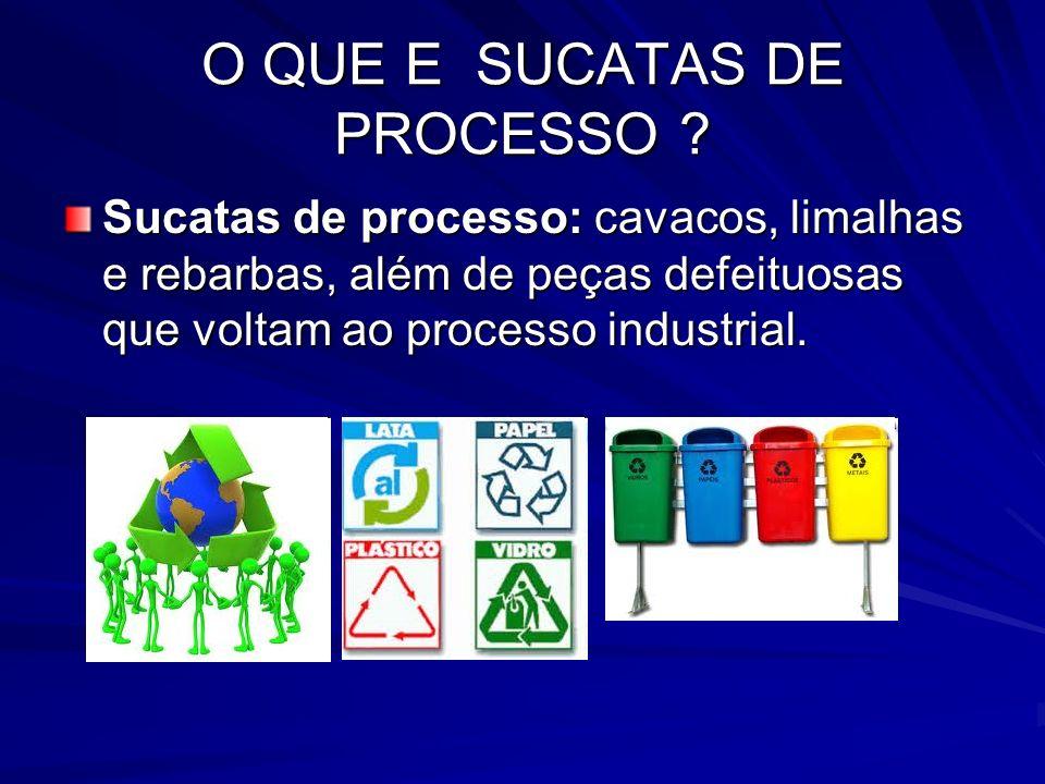 O QUE E SUCATAS DE PROCESSO ? Sucatas de processo: cavacos, limalhas e rebarbas, além de peças defeituosas que voltam ao processo industrial.