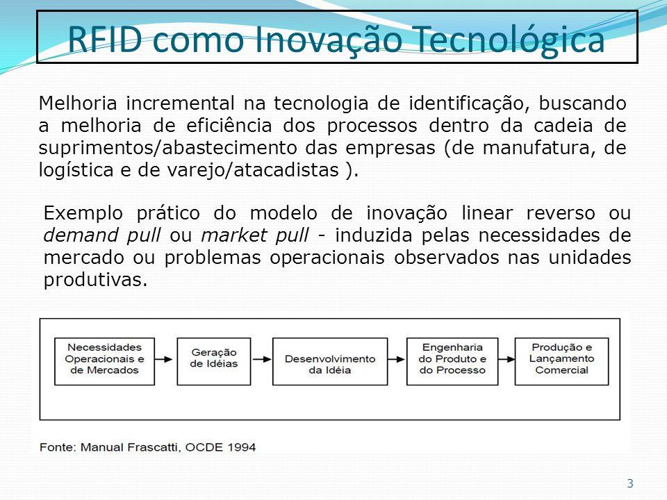 RFID Descarga/Carga Docas 14
