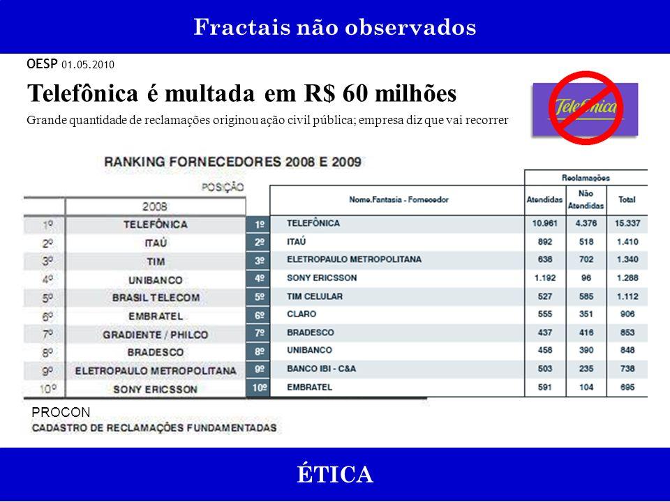 PROCON Fractais não observados ÉTICA OESP 01.05.2010 Telefônica é multada em R$ 60 milhões Grande quantidade de reclamações originou ação civil públic