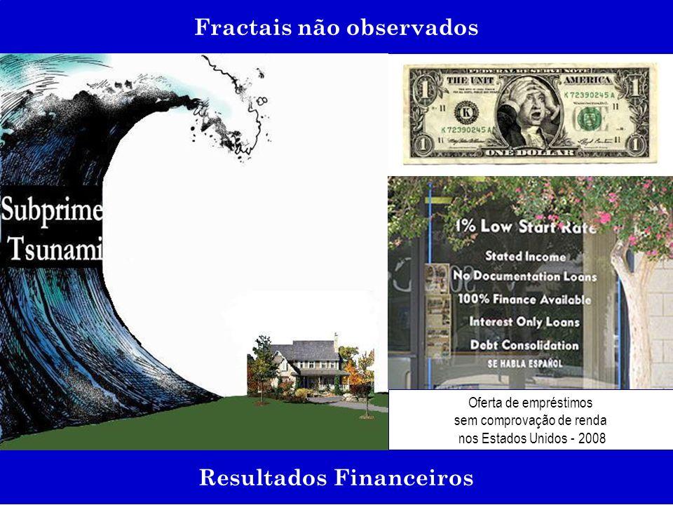 Fractais não observados Resultados Financeiros Oferta de empréstimos sem comprovação de renda nos Estados Unidos - 2008