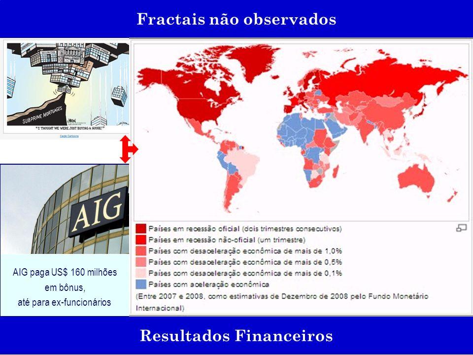 AIG paga US$ 160 milhões em bônus, até para ex-funcionários Fractais não observados Resultados Financeiros