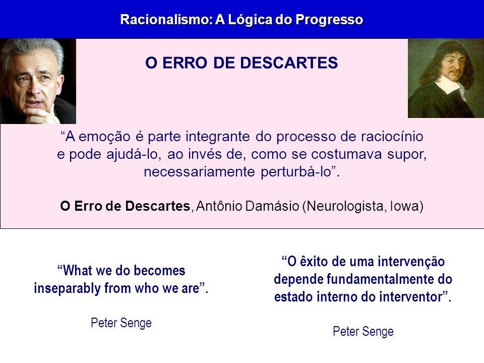 Racionalismo: A Lógica do Progresso O ERRO DE DESCARTES A emoção é parte integrante do processo de raciocínio e pode ajudá-lo, ao invés de, como se co