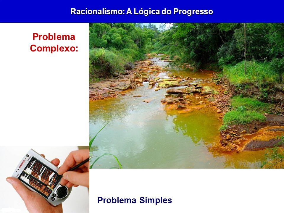 Racionalismo: A Lógica do Progresso Problema Complexo: Problema Simples