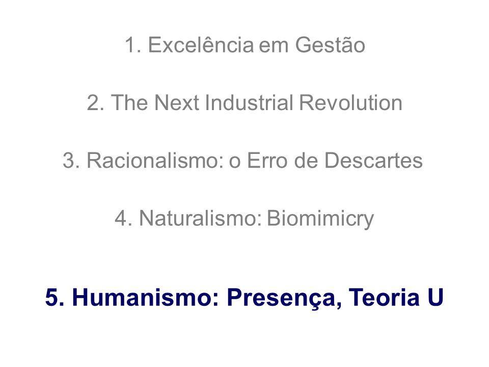 1. Excelência em Gestão 2. The Next Industrial Revolution 3. Racionalismo: o Erro de Descartes 4. Naturalismo: Biomimicry 5. Humanismo: Presença, Teor