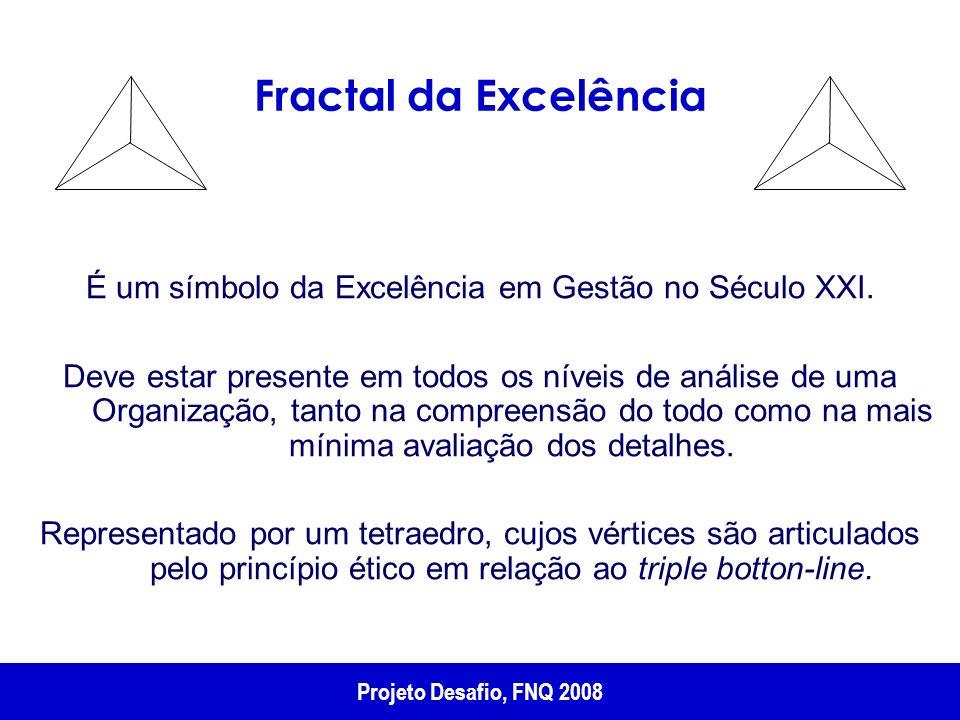 Fractal da Excelência É um símbolo da Excelência em Gestão no Século XXI. Deve estar presente em todos os níveis de análise de uma Organização, tanto