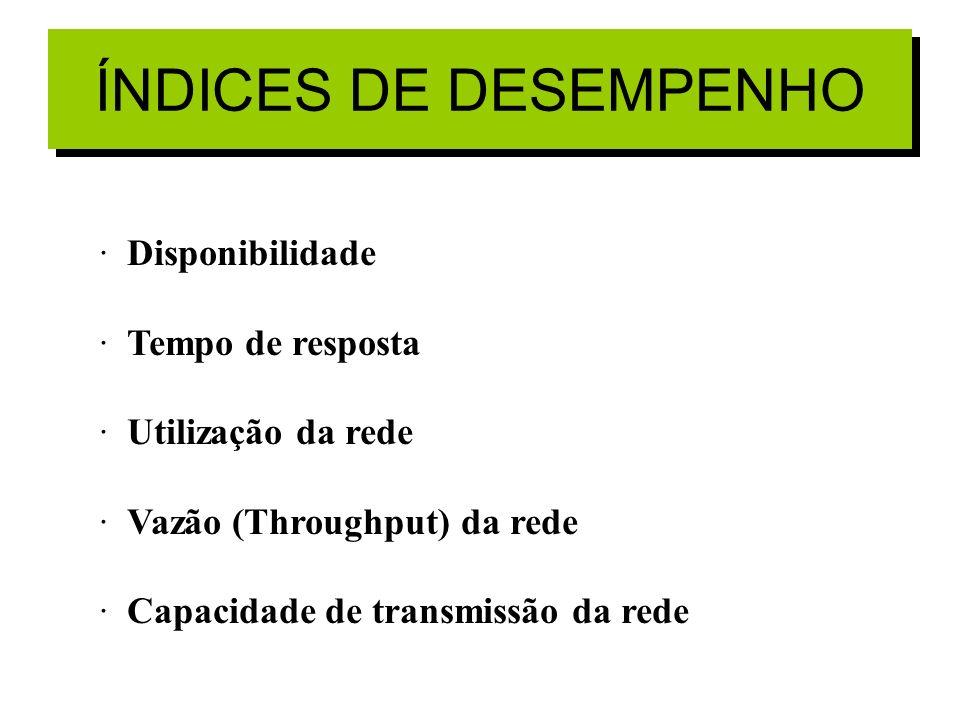 ÍNDICES DE DESEMPENHO · Disponibilidade · Tempo de resposta · Utilização da rede · Vazão (Throughput) da rede · Capacidade de transmissão da rede