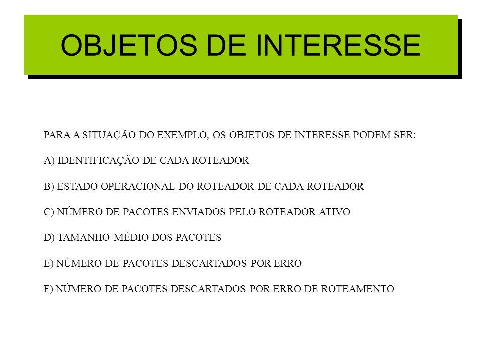 OBJETOS DE INTERESSE PARA A SITUAÇÃO DO EXEMPLO, OS OBJETOS DE INTERESSE PODEM SER: A) IDENTIFICAÇÃO DE CADA ROTEADOR B) ESTADO OPERACIONAL DO ROTEADO