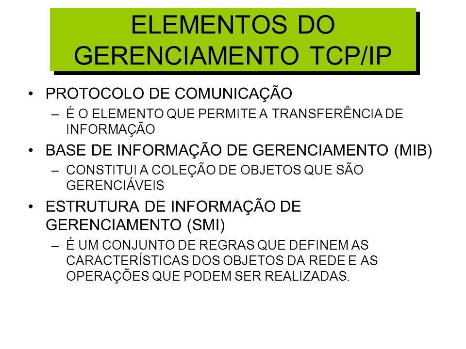 ELEMENTOS DO GERENCIAMENTO TCP/IP PROTOCOLO DE COMUNICAÇÃO –É O ELEMENTO QUE PERMITE A TRANSFERÊNCIA DE INFORMAÇÃO BASE DE INFORMAÇÃO DE GERENCIAMENTO