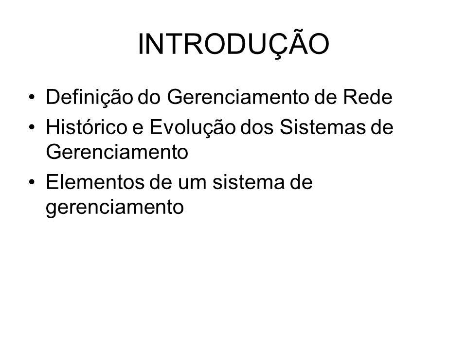 INTRODUÇÃO Definição do Gerenciamento de Rede Histórico e Evolução dos Sistemas de Gerenciamento Elementos de um sistema de gerenciamento