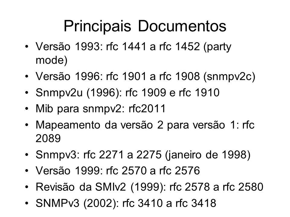 Principais Documentos Versão 1993: rfc 1441 a rfc 1452 (party mode) Versão 1996: rfc 1901 a rfc 1908 (snmpv2c) Snmpv2u (1996): rfc 1909 e rfc 1910 Mib
