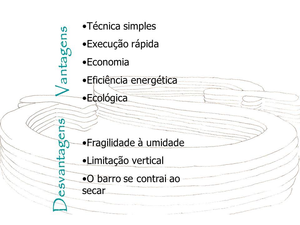 Vantagens Técnica simples Execução rápida Economia Eficiência energética Ecológica Desvantagens Fragilidade à umidade Limitação vertical O barro se co
