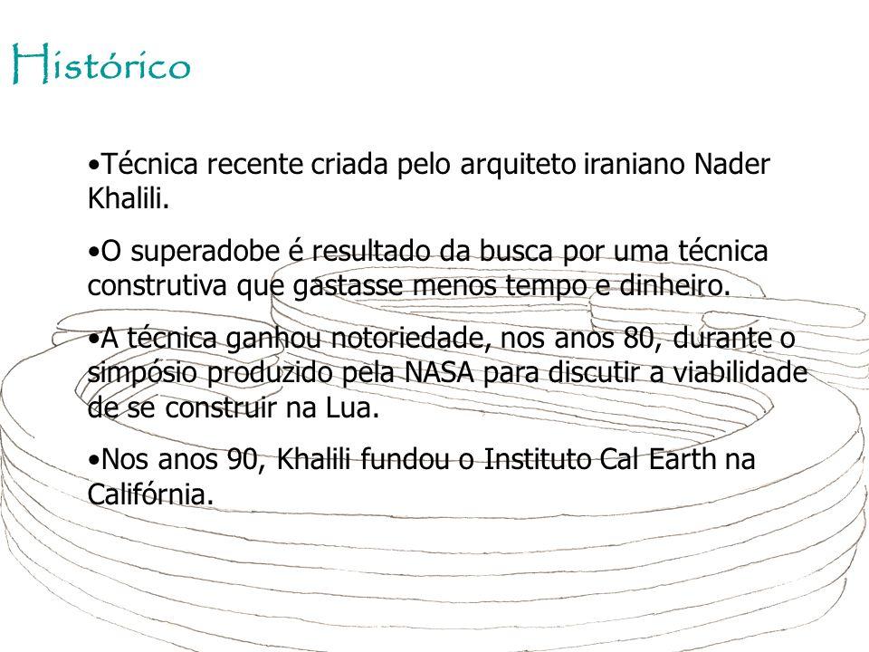 Fonte: jornal - O Estado de São Paulo, maio/2008 Materiais e resumo das atividades