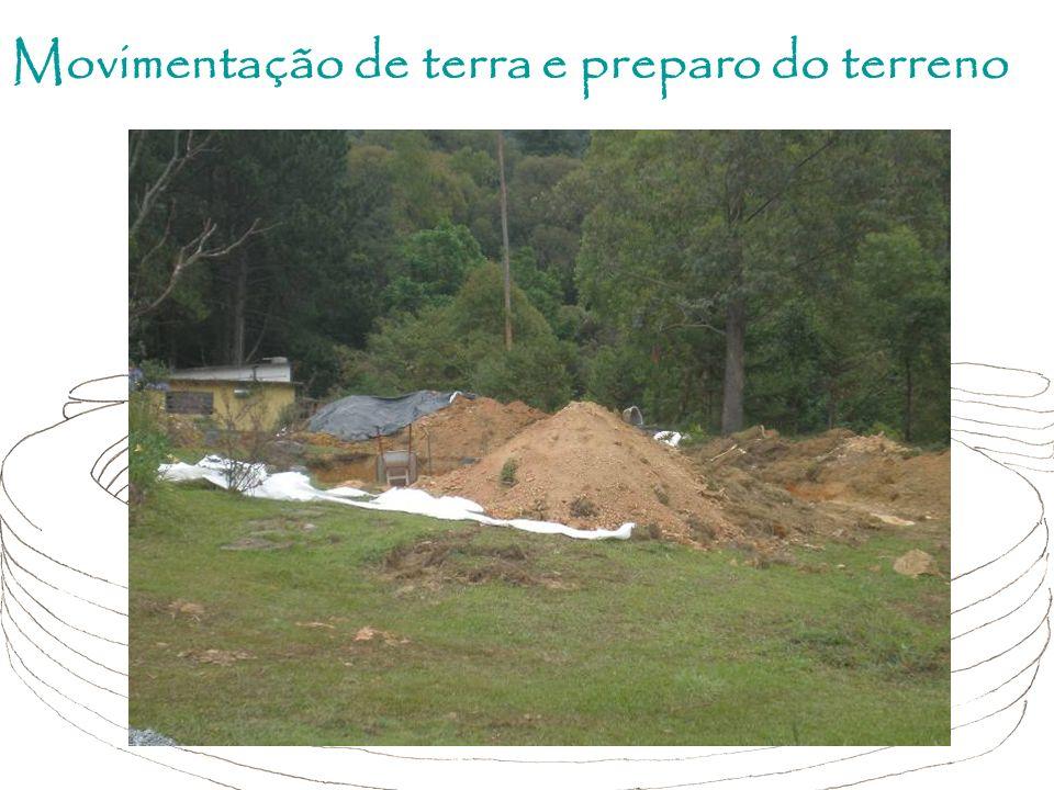 Movimentação de terra e preparo do terreno Escavação do terreno Marcação do perímetro
