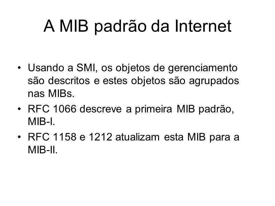 A MIB padrão da Internet Usando a SMI, os objetos de gerenciamento são descritos e estes objetos são agrupados nas MIBs. RFC 1066 descreve a primeira