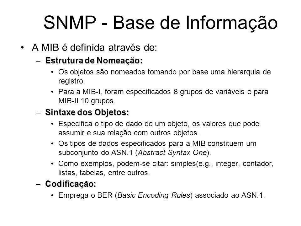 SNMP - Base de Informação A MIB é definida através de: –Estrutura de Nomeação: Os objetos são nomeados tomando por base uma hierarquia de registro. Pa