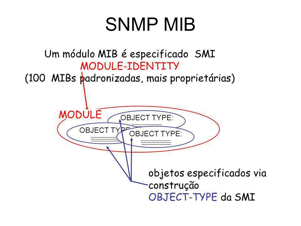 SNMP MIB OBJECT TYPE: objetos especificados via construção OBJECT-TYPE da SMI Um módulo MIB é especificado SMI MODULE-IDENTITY (100 MIBs padronizadas,