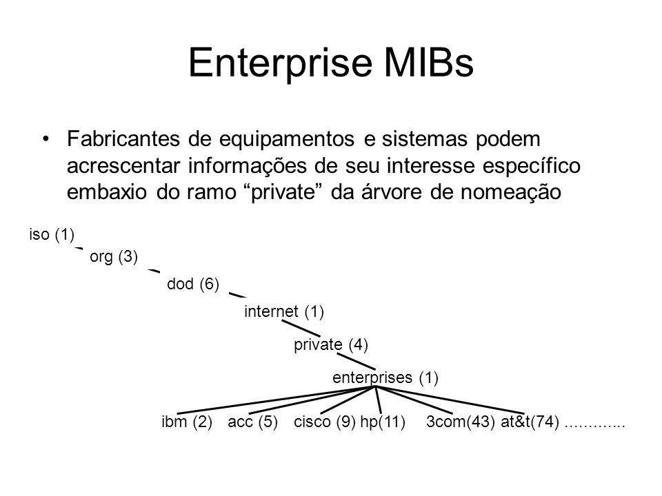 Enterprise MIBs Fabricantes de equipamentos e sistemas podem acrescentar informações de seu interesse específico embaxio do ramo private da árvore de