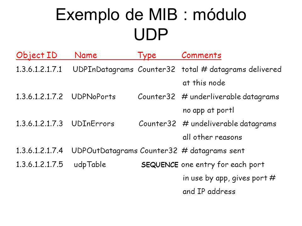 Exemplo de MIB : módulo UDP Object ID Name Type Comments 1.3.6.1.2.1.7.1 UDPInDatagrams Counter32 total # datagrams delivered at this node 1.3.6.1.2.1
