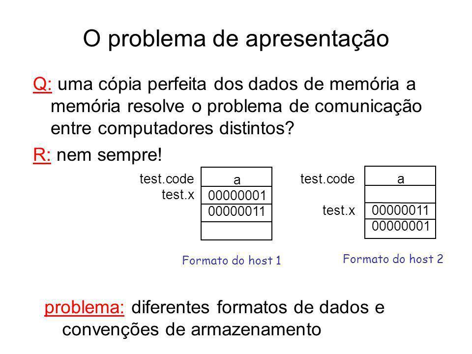 O problema de apresentação Q: uma cópia perfeita dos dados de memória a memória resolve o problema de comunicação entre computadores distintos? R: nem