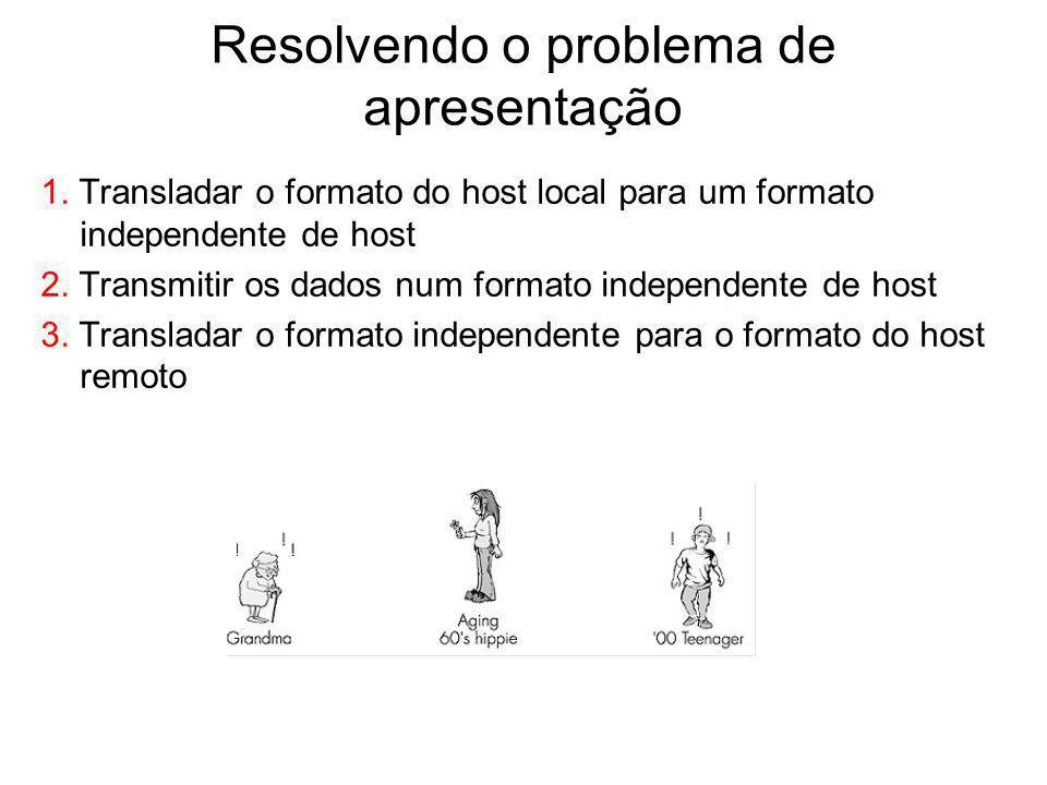 Resolvendo o problema de apresentação 1. Transladar o formato do host local para um formato independente de host 2. Transmitir os dados num formato in