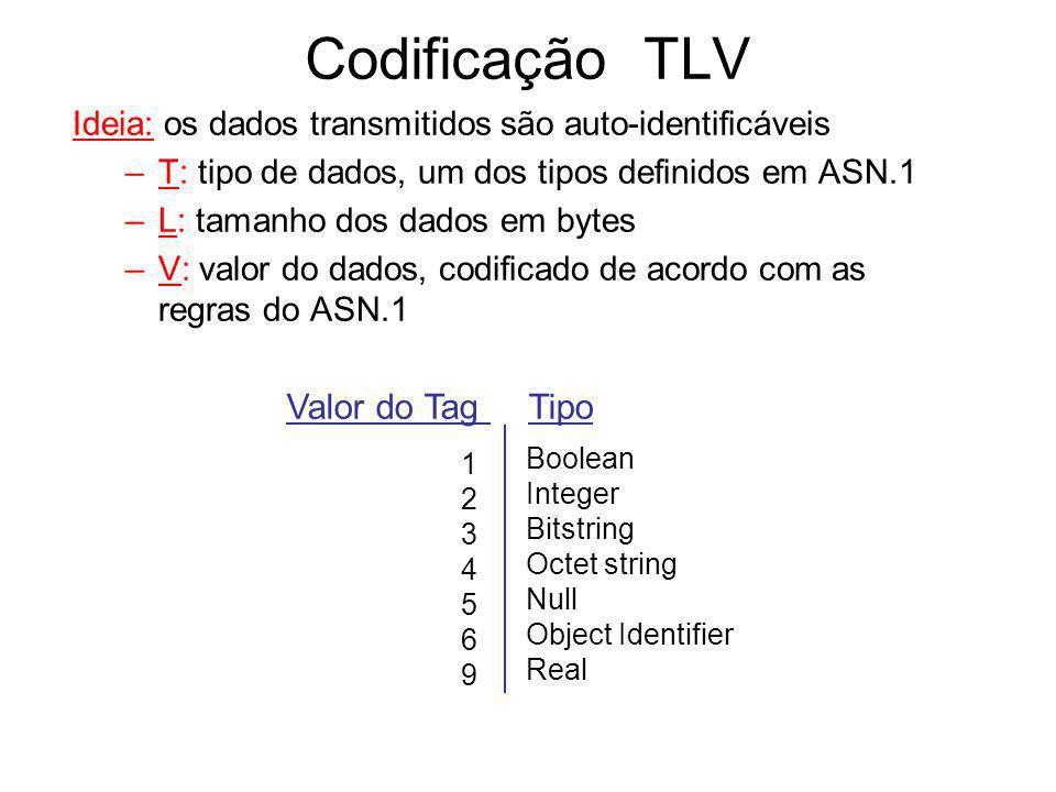 Codificação TLV Ideia: os dados transmitidos são auto-identificáveis –T: tipo de dados, um dos tipos definidos em ASN.1 –L: tamanho dos dados em bytes
