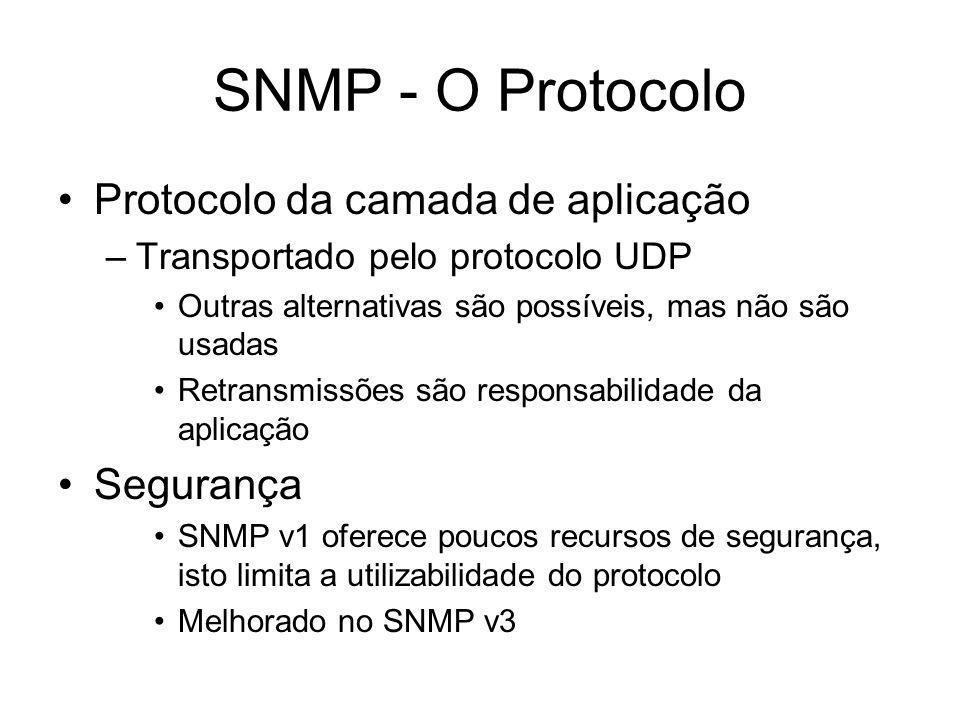 SNMP - O Protocolo Protocolo da camada de aplicação –Transportado pelo protocolo UDP Outras alternativas são possíveis, mas não são usadas Retransmiss