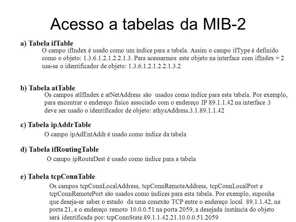 Acesso a tabelas da MIB-2 a) Tabela ifTable O campo ifIndex é usado como um índice para a tabela. Assim o campo ifType é definido como o objeto: 1.3.6